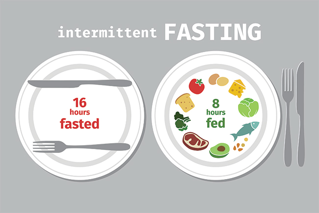 Intermittent Fasting_1 - Diets For Men
